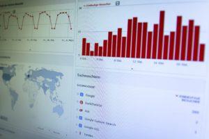 Die beliebtesten Suchmaschinen und deren Verteilung