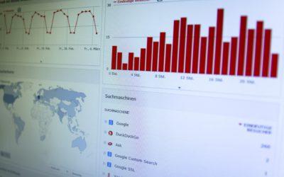 Statistiken zur Suchmaschinenverteilung